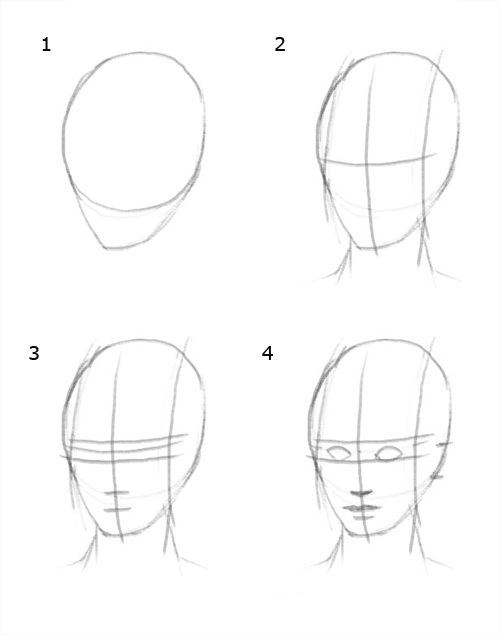 How to draw realistic people how to draw portraits step